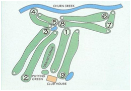 churn creek golf course